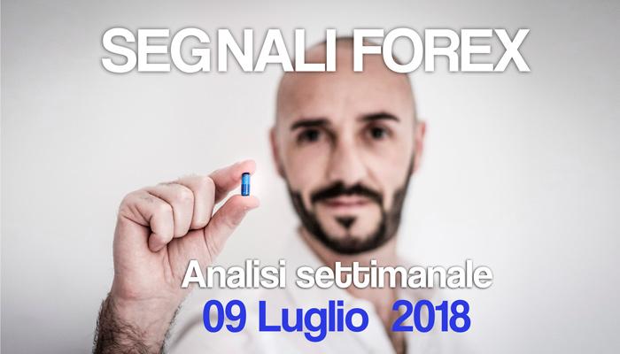 Analisi tecnica del 09/07/2018