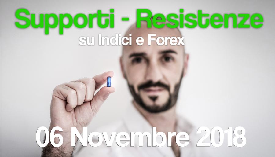 Supporti e Resistenze su Indici e Forex 06-11-18