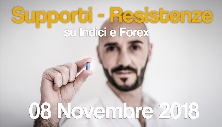 Supporti e Resistenze su Indici e Forex 08-11-18