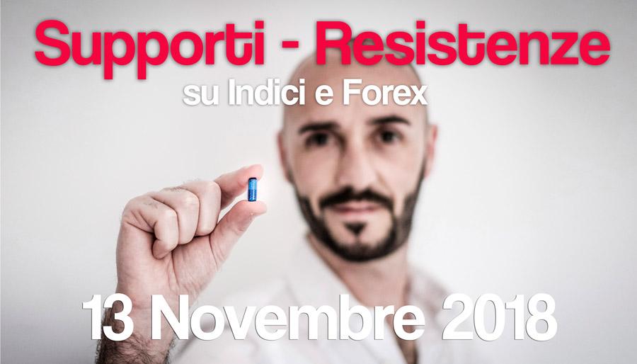 Supporti e Resistenze su Indici e Forex 13-11-18