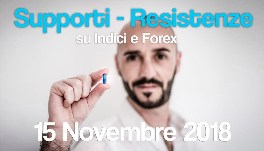 Supporti e Resistenze su Indici e Forex 15-11-18