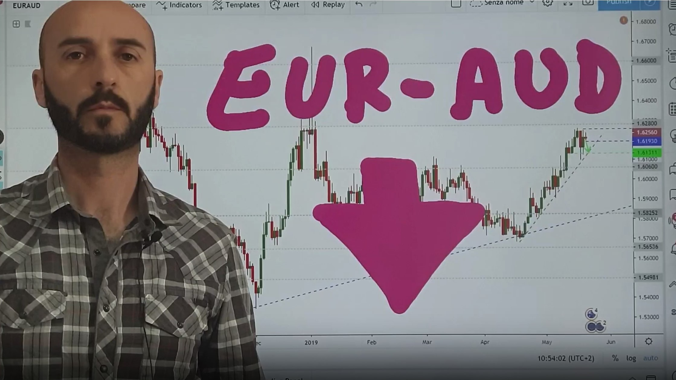 Analisi opportunità EUR-AUD 22/05/2019