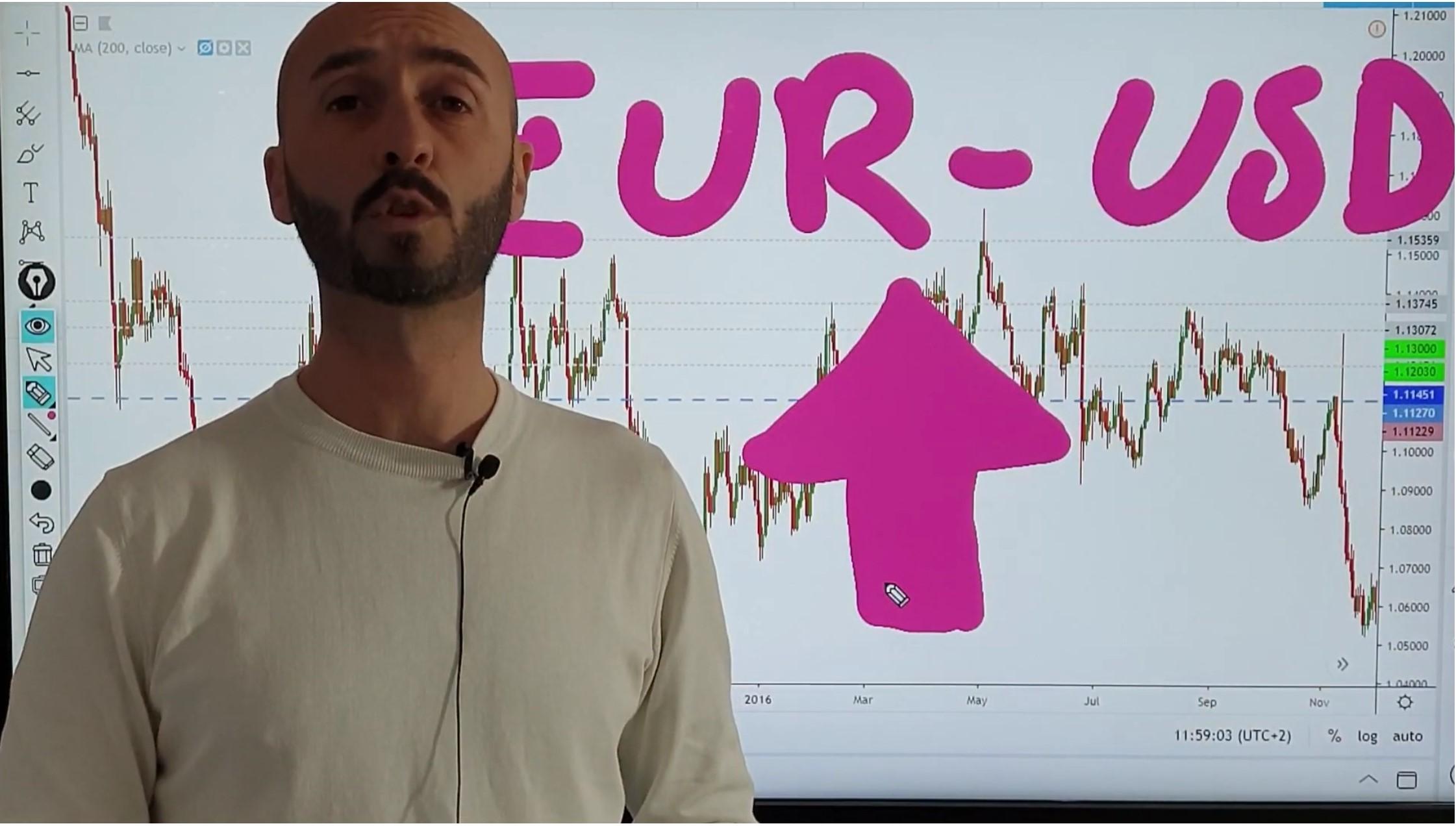 Analisi opportunità EUR-USD 30/05/2019