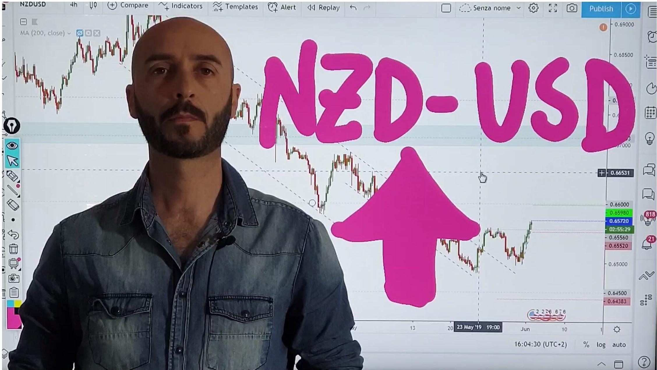 Analisi opportunità NZD-USD 03/06/2019