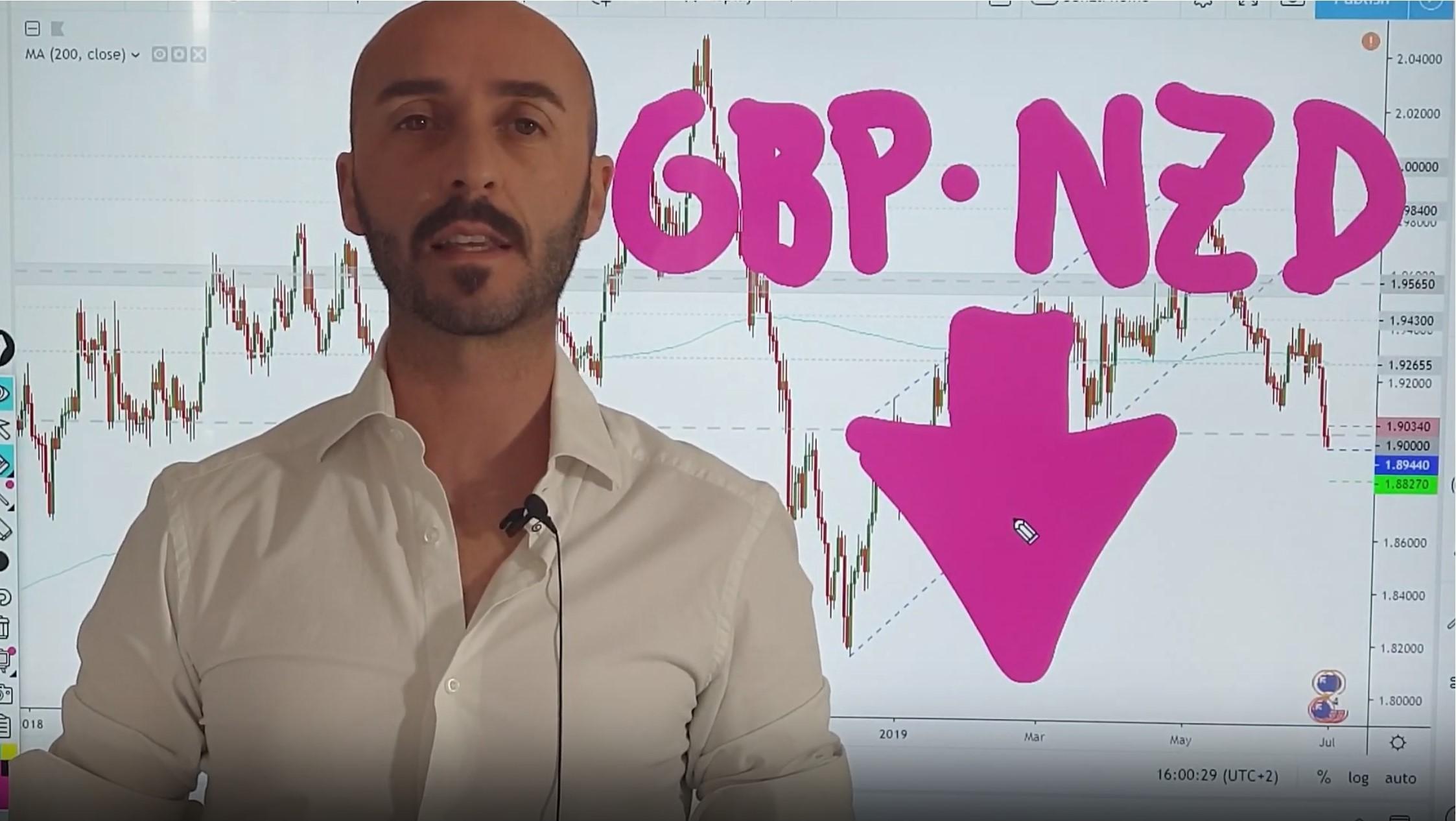 Analisi opportunità GBP-NZD 27/06/2019