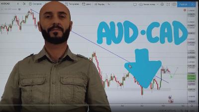 Analisi opportunità AUD-CAD del 12 Novembre 2019