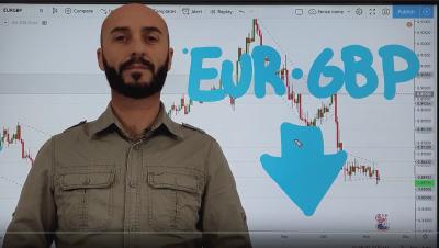 Analisi opportunità EUR-GBP del 12 Novembre 2019