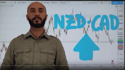 Analisi opportunità NZD-CAD del 12 Novembre 2019