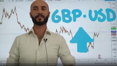 Analisi opportunità GBP-USD del 19 Novembre 2019