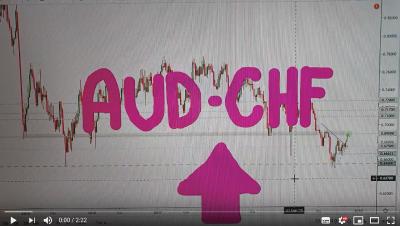 Analisi opportunità AUD-CHF del 22 Ottobre 2019