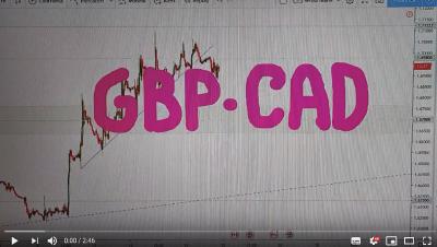 Analisi opportunità GBP-CAD del 22 Ottobre 2019
