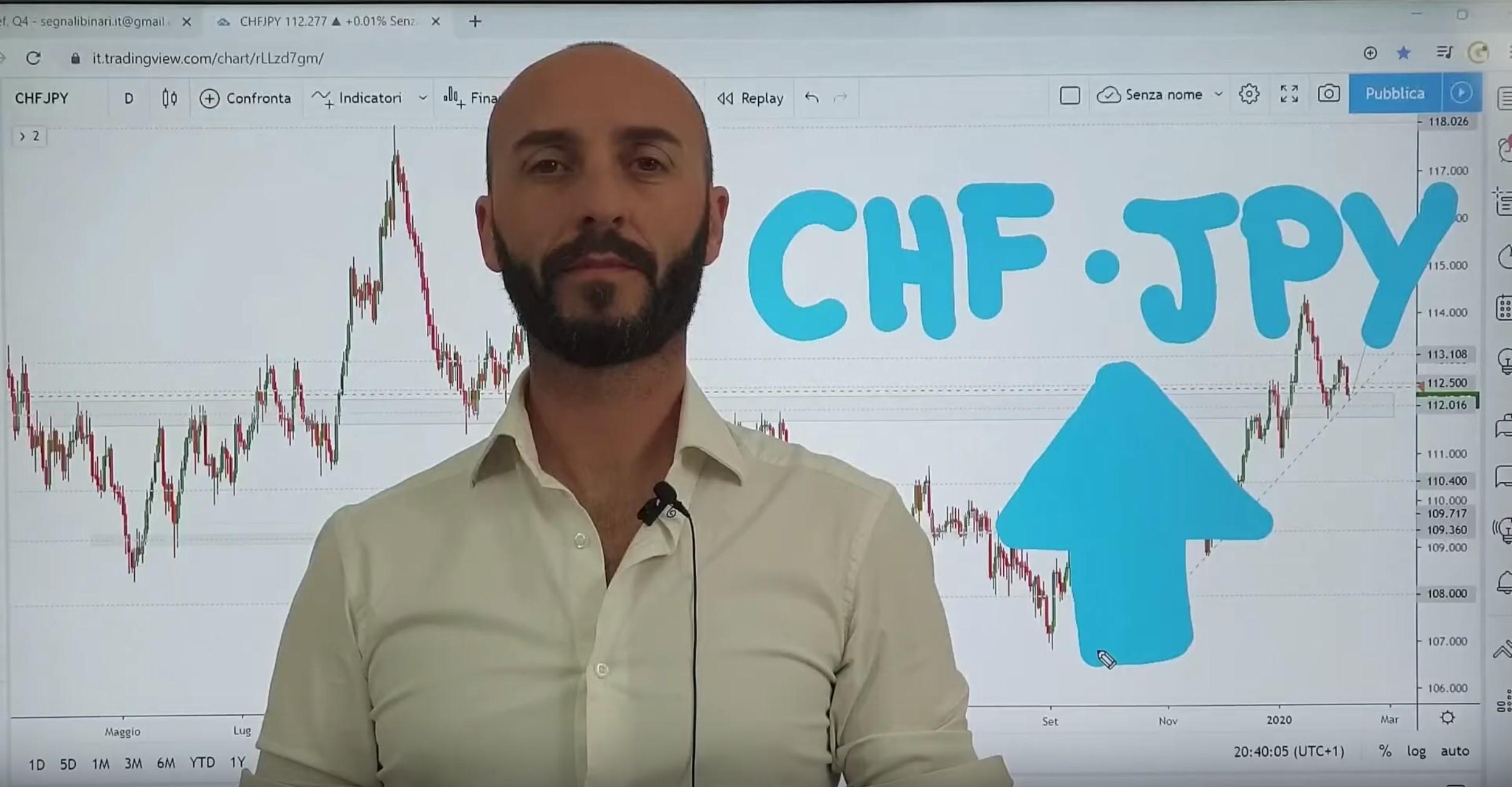 Analisi opportunità CHF-JPY del 10-02-2020