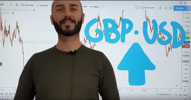 Analisi opportunità GBP-USD del 29-01-2020