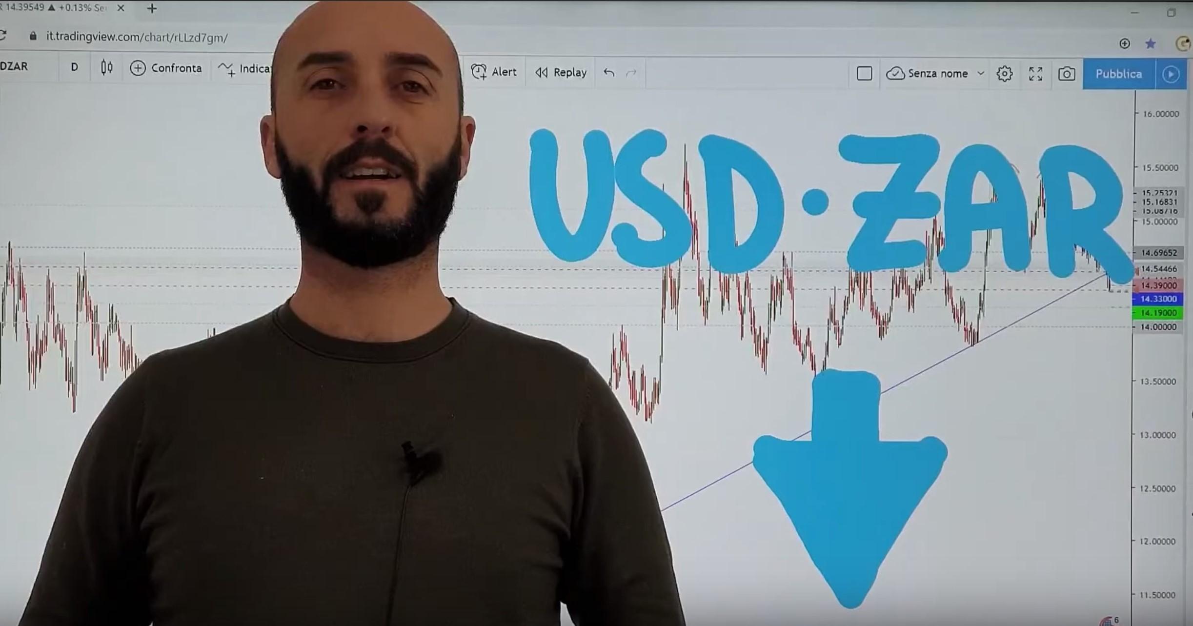 Analisi opportunità USD-ZAR del 17-12-19