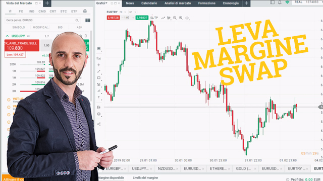 Leva - margine - swap
