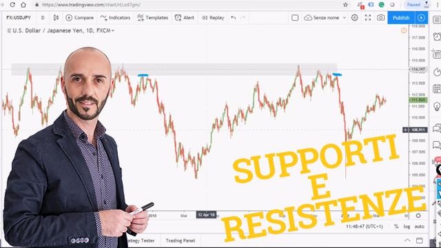 Supporti e resistenze 2