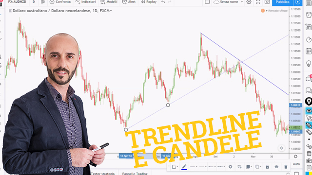 Trendline e candele