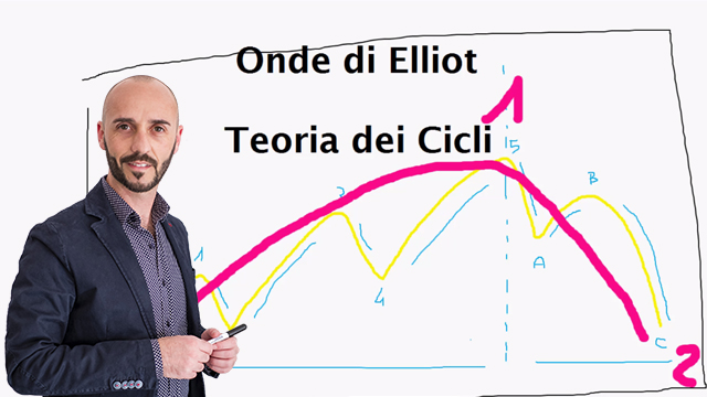 Cicli e onde di Elliot