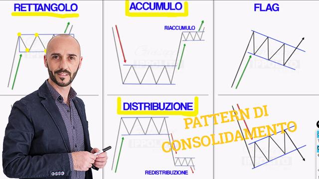 Pattern di consolidamento
