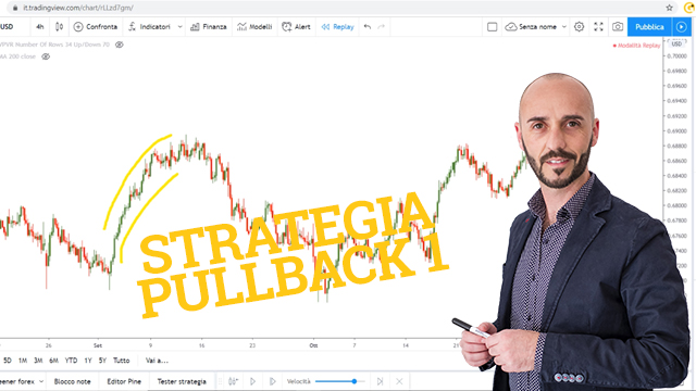 Strategia Pullback 1