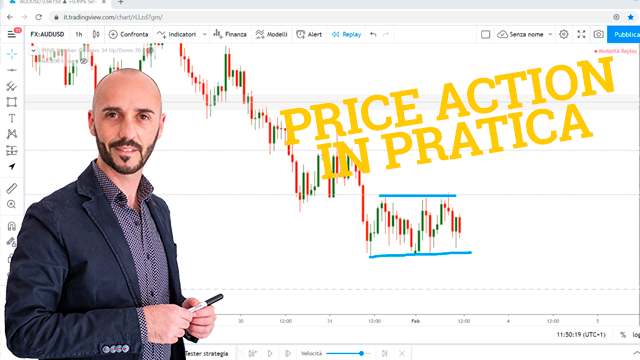 Price Action in pratica