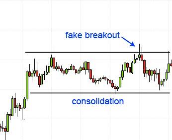 strategia breakout